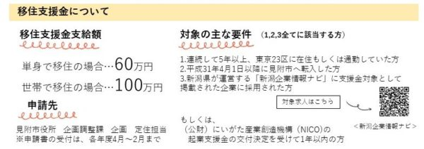新潟県見附市移住支援金について